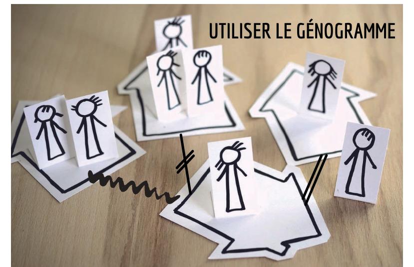 Formation Temps Forum : Utiliser le génogramme